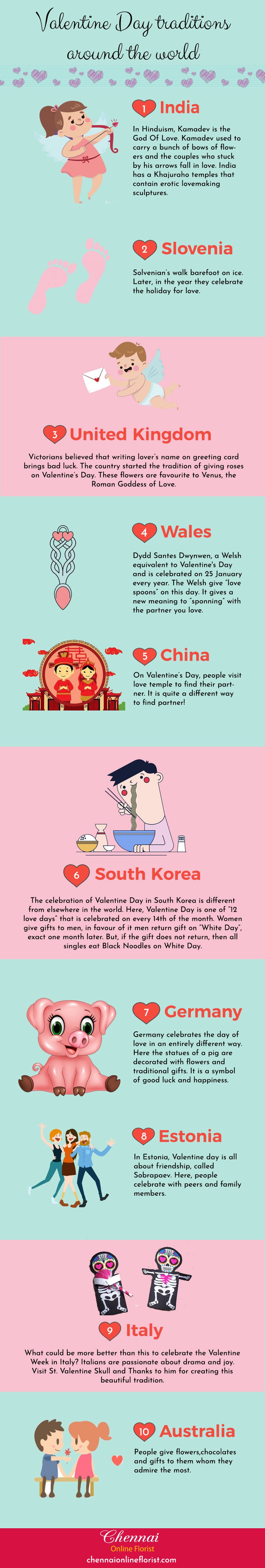 chennai%20infograph - Valentine Day Traditions Around the World